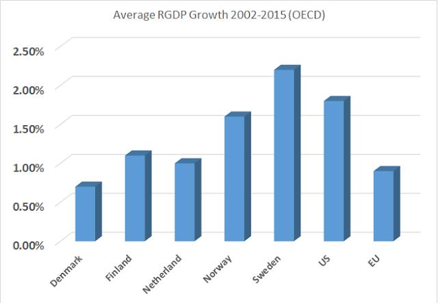 economc-growth