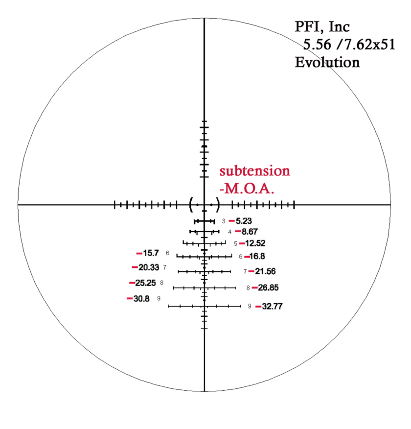 pfi-reticle-subtensions