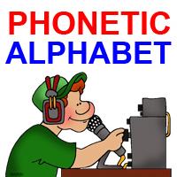 Phonetic Alphabet during radio communications